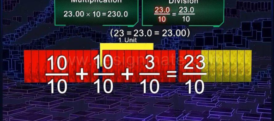 3D Matematik-Geometri
